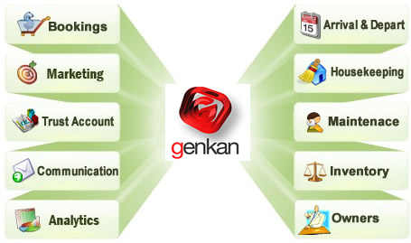 GENKAN CRM for holiday rental property management